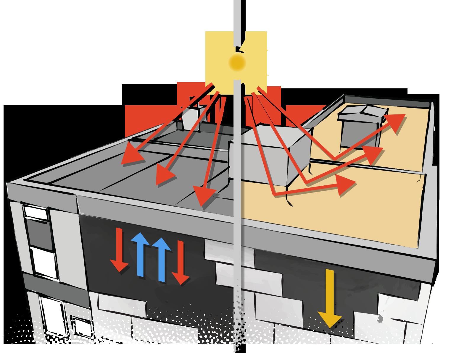Energy Loss diagram-multi roof repair, energy savings, flat roofing solutions